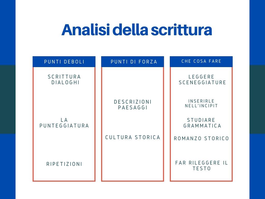 Analisi della scrittura